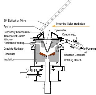 reactor transformer wiring diagram